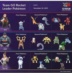 Team GO Rocket Leaders New Lineups and New Shiny Shadow Pokémon Pokemon Go New Pokemon, Pokemon Go Help, Pokemon Go Chart, Pokemon Tips, First Pokemon, Pokemon Memes, Best Pokemon Team, Pokemon Fusion, Pokemon Cards