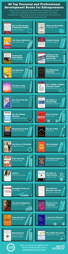Making time for personal and professional development is vital when you're aspiring to become a well-rounded, successful entrepreneur. Read along with other entrepreneurs who chose the following books as their favorites.