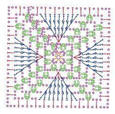 En una nueva entrega de patrones de crochet para imprimir, podrás tener estos…