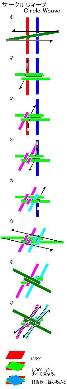 knots-サークルウィーブCircle Weave.gif