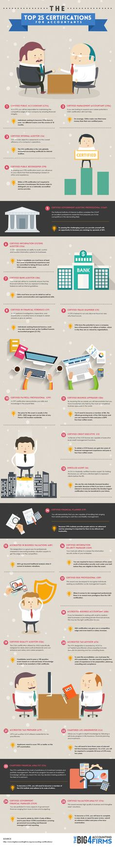 The 25 Best Certifications for Accounting Professionals #infographic