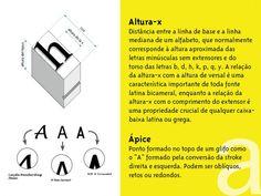 glossario tipograficoP1-3