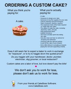 Ordering a Custom Cake? What do you think you're paying for? From CakeBoss software. Home Bakery Business, Baking Business, Cake Business, Catering Business, Business Planner, Business Ideas, Cake Decorating Techniques, Cake Decorating Tips, Cupcakes