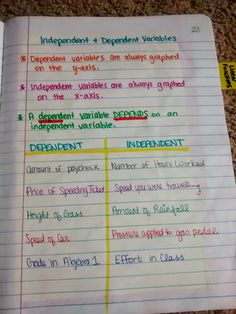 Independent and Dependent Variable Notes