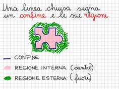 LezioneLINEA3