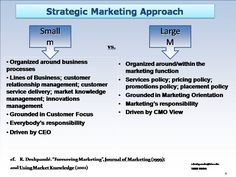 Marketing Approach Bond back Cleaning