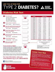 Diabetes Type 2 Risk Test