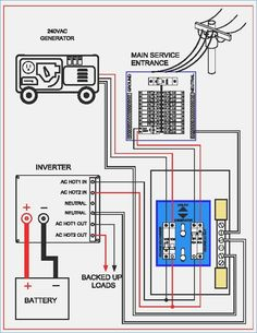 contactor wiring guide for 3 phase motor with circuit breaker rh pinterest com Single Pole Switch Wiring Diagram Light Switch Electrical Wiring