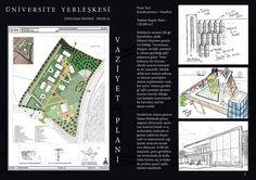 Üniversite Kampüsü | The University Campus Project Küçükçekmece/İstanbul  www.muharremyildirim.com.tr