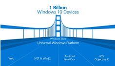 Finalement pas d'apps Android sur Windows 10, Microsoft enterre Project Astoria - http://www.frandroid.com/android/developpement/345342_microsoft-enterre-project-astoria-pour-faire-tourner-des-apps-android-sur-windows-10  #Android, #DéveloppementAndroid, #Microsoft