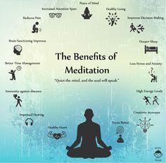 The Benifits of Meditation