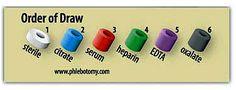 Phlebotomy uniersity guide