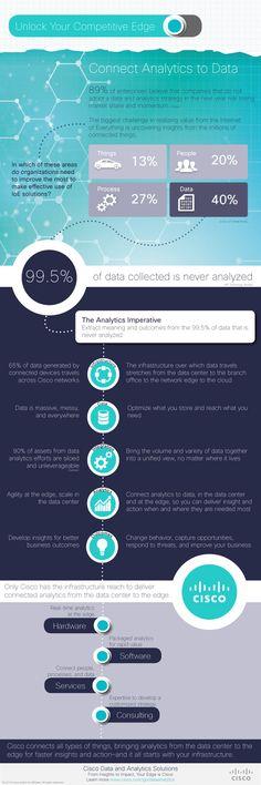 Connected Data Analytics
