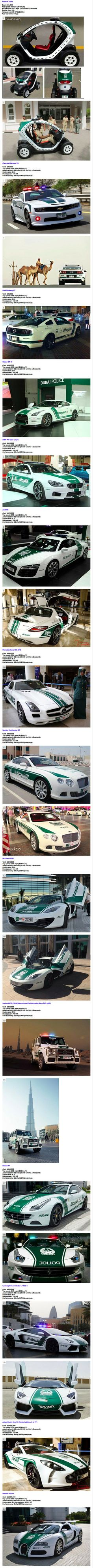 Yes, these are cars that the Dubai police force actually use.