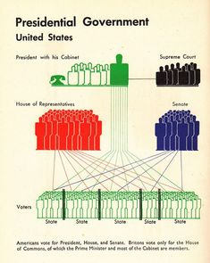 Image result for isotype otto neurath