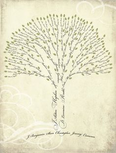 family tree idea. LOVE.
