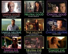 Good alignment characterizations from a perspective any nerd can appreciate. That was one of the best TV shows ever, so sad it faltered. Chaotic Neutral, Star Wars, Buffy The Vampire, Firefly Serenity, Joss Whedon, Geek Out, Inevitable, Worlds Of Fun, The Book