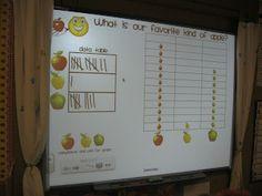 SMART Board Apple Graph  First Grade Fanatics