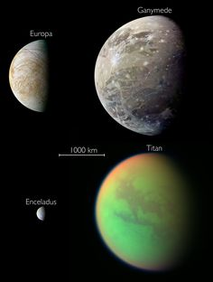 Potentially habitable moons in our solar system.  #astronomy Cosmos, Astronomy Pictures, Planets And Moons, Dwarf Planet, Earth From Space, Space And Astronomy, Our Solar System, Astrophysics, Space Travel