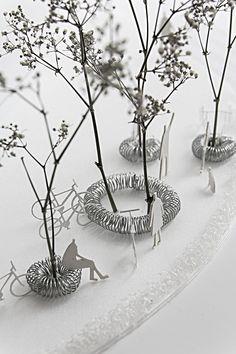 Landscape concept model