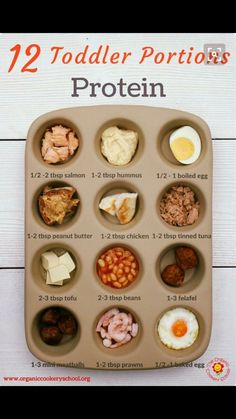 How much should your toddler be eating? Ideas and inspiration for a varied and healthy diet for your toddler/preschooler. PROTEIN foods - aim for 3 portions a day diet plan for picky eaters Toddler Lunches, Healthy Toddler Meals, Healthy Food For Toddlers, Toddler Dinners, Toddler Food Picky, Food Ideas For Toddlers, Toddler Menu, Toddler Daycare, Boy Toddler