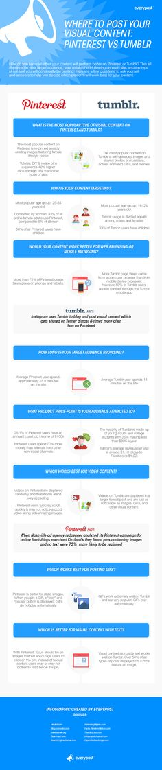 #Pinterest or #Tumblr: Which Works Best For Your Visual Content - #Infographic