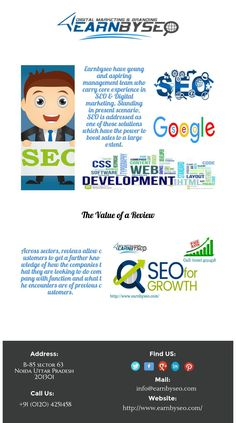 Aspiring management team who carry core experience in SEO & Digital marketing.