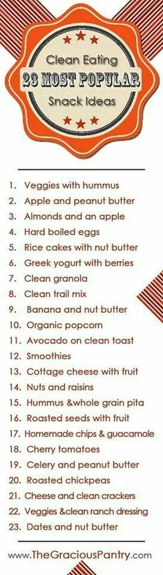 23 most popular clean eating snacks.