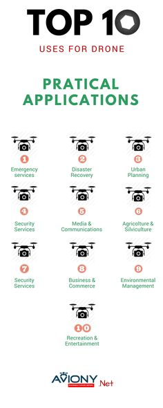 Top 10 uses for drones by Aviony.net With all the attentions that drones are getting right now, our infographic below, describes, ten offbeat uses for the unmanned aircraft today. Aviony.net is an Italian company that offer a unique aerial cinematography services through professional drones with the latest generation of sensors and technologies. Website URL: http://www.aviony.net/