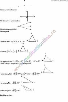 Formule matematica gimnaziu 5 8 Formule si teorie Geometrie plana si in spatiu si Trigonometrie pagina 2 Teaching Math, Chart, Veronica, Desktop, Trigonometry, Geometry