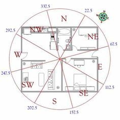 Ideal Feng Shui for House Layout Feng Shui Tips for Good Home Design Plan