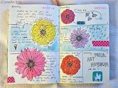 watercolor journaling sketchbook - Google Search