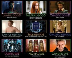 Doctor Who alignment chart. Haven't met all these characters yet, but from what I've seen, pretty much.