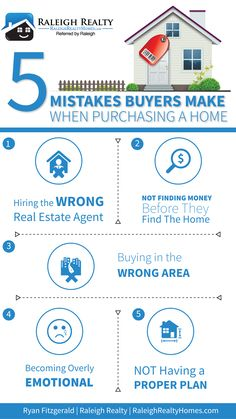 Mistakes buyers make when purchasing a home for sale: http://www.raleighrealtyhomes.com/blog/buying-a-home-in-raleigh-nc-avoid-these-mistakes.html