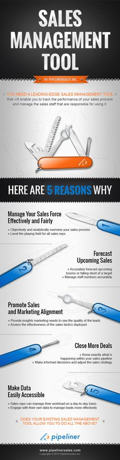 Sales Management Tool   #infographic  #Sales #ManagementTools