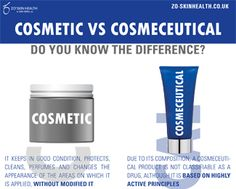 #Cosmetic Vs #Cosmeceutical (INFOGRAPHIC)