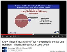 Il paziente del futuro /  Know Thyself: Quantifying Your Human Body and its One Hundred Trillion Microbes with Larry Smarr