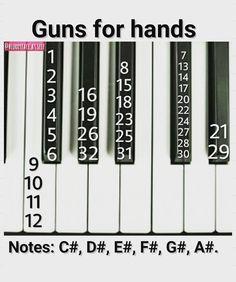 pin by rhi on songs piano songs twenty one pilots music rh pinterest com