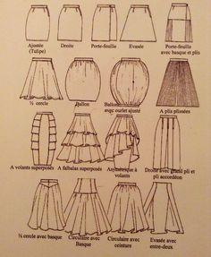 Ideas Sewing Skirts Vintage Unique Fashion Source by 19 Ideas Sewing Skirts Vintage Unique Fashion Source by Fashion infographic : A Practical Fashion Picture Dictionary Using Infographics Fashion Terminology, Fashion Terms, Types Of Fashion Styles, Unique Fashion, Diy Fashion, Trendy Fashion, Vintage Fashion, Fashion Sewing, Fashion Guide