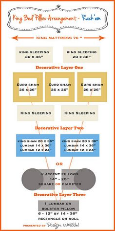 King bed pillow arrangement