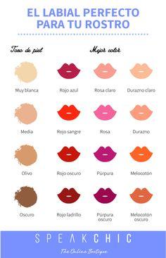 El labial perfecto para tu rostro | SPEAK CHIC | Accesorios de Marca Originales