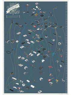 Evolution of Video Game Controllers Poster.. a must have for Ryan in his game room!