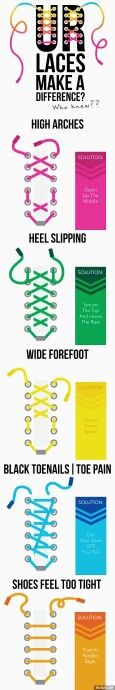 The right way to tie your shoes!