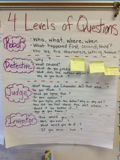 Levels of Questions Oh wow! It would be so helpful to show kids how to aim for better (and deeper) questions! It would be so helpful to show kids how to aim for better (and deeper) questions! Reading Lessons, Reading Skills, Teaching Reading, Guided Reading, Reciprocal Reading, Teaching Literature, Reading Tips, Reading Groups, Teaching Strategies