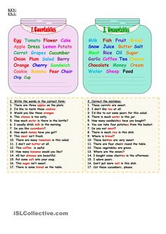 Countable and Uncountable Nouns worksheet - Free ESL printable worksheets made by teachers English Grammar For Kids, English Grammar Rules, Learning English For Kids, Teaching English Grammar, English Grammar Worksheets, 2nd Grade Worksheets, Printable Worksheets, English Lessons, Learn English