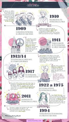 Infografia-Mujer-873px