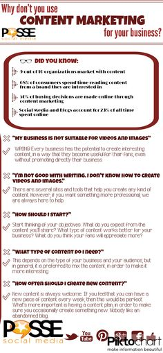 Why Don't You Use Content Marketing for your Business? #business #infographics…