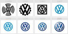 The Evolution of the VW Logo