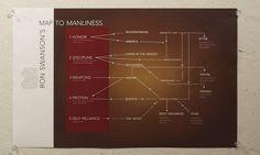 Concept Mapping by Jordan Weaver, via Behance