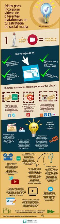 Ideas para incorporar #videos de diferentes plataformas en tu estrategia de #SocialMedia #infografias